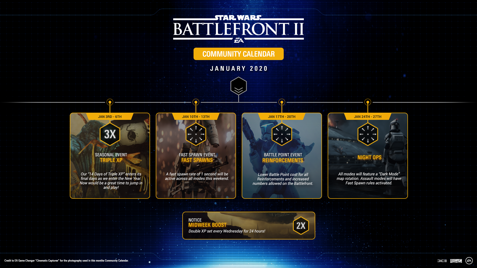 Star Wars: Battlefront 2 - Comunity Update Januar 2020
